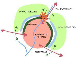 figuur 1 situatie schematisch